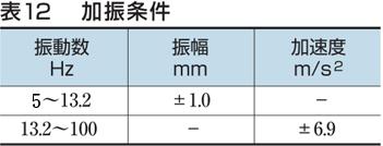 圧力計の振動試験、右下精器製造
